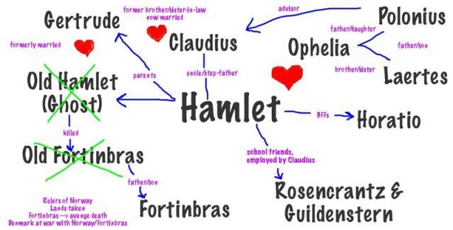 mapa hamlet.jpg